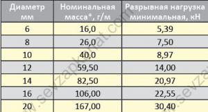 b_300_300_16777215_00_http___www.sevzapkanat.com_uploads_catalog_r21_r21_0011.jpg