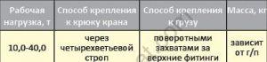 b_300_300_16777215_00_http___www.sevzapkanat.com_uploads_catalog_r6_r6_00027.jpg