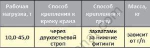 b_300_300_16777215_00_http___www.sevzapkanat.com_uploads_catalog_r6_r6_00028.jpg