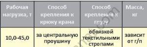 b_300_300_16777215_00_http___www.sevzapkanat.com_uploads_catalog_r6_r6_00030.jpg