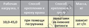 b_300_300_16777215_00_http___www.sevzapkanat.com_uploads_catalog_r6_r6_00031.jpg
