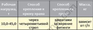 b_300_300_16777215_00_http___www.sevzapkanat.com_uploads_catalog_r6_r6_00032.jpg