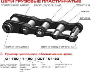 b_300_300_16777215_00_images_kraniklen_cepi_cepi_gruzovie.jpg