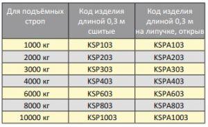 b_300_300_16777215_00_images_kraniklen_komplekt-dlya-strop_uglov-pred4.jpg