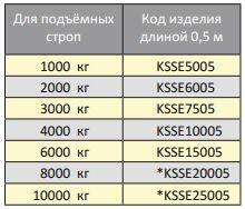 b_300_300_16777215_00_images_kraniklen_komplekt-dlya-strop_uglov-pred6.jpg