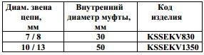 b_300_300_16777215_00_images_kraniklen_komplekt-dlya-strop_zashitnaya-nakladka2.jpg