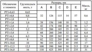 b_300_300_16777215_00_images_kraniklen_komplekt-dlya-strop_zveno.jpg