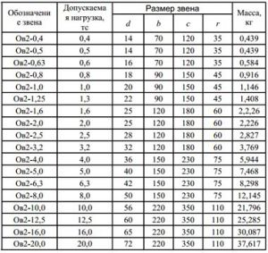 b_300_300_16777215_00_images_kraniklen_komplekt-dlya-strop_zveno14.jpg