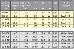 b_300_300_16777215_00_images_kraniklen_ustroystvo-dlya-zakrepleniya_cepi-naytovi-koncevik4a.jpg