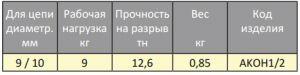 b_300_300_16777215_00_images_kraniklen_ustroystvo-dlya-zakrepleniya_cepi-naytovi-koncevik5a.jpg