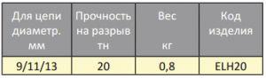 b_300_300_16777215_00_images_kraniklen_ustroystvo-dlya-zakrepleniya_cepi-naytovi-koncevik_a.jpg