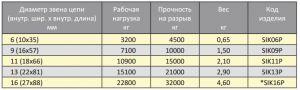 b_300_300_16777215_00_images_kraniklen_ustroystvo-dlya-zakrepleniya_cepi-naytovi6.jpg