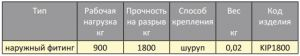b_300_300_16777215_00_images_kraniklen_ustroystvo-dlya-zakrepleniya_fiting2.jpg