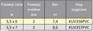 b_300_300_16777215_00_images_kraniklen_ustroystvo-dlya-zakrepleniya_krepegniye_seti12.jpg