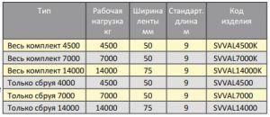 b_300_300_16777215_00_images_kraniklen_ustroystvo-dlya-zakrepleniya_krepegniye_seti2.jpg