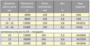 b_300_300_16777215_00_images_kraniklen_ustroystvo-dlya-zakrepleniya_natyagnie-ustroystva2.jpg