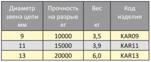 b_300_300_16777215_00_images_kraniklen_ustroystvo-dlya-zakrepleniya_natyagnie-ustroystva6.jpg